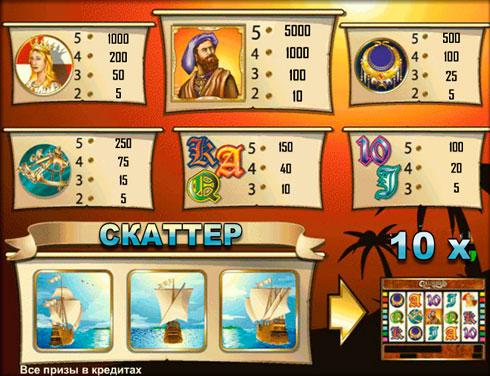Выплаты на игровом автомате Columbus в казино Вулкан