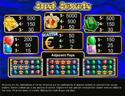 Выплаты на автомате Just Jewels в казино Вулкан