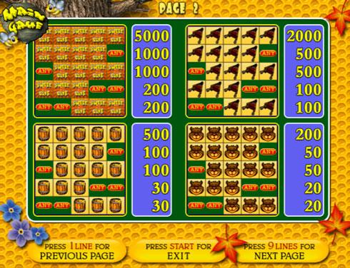 Выплаты на автомате Sweet Life 2 в казино Вулкан