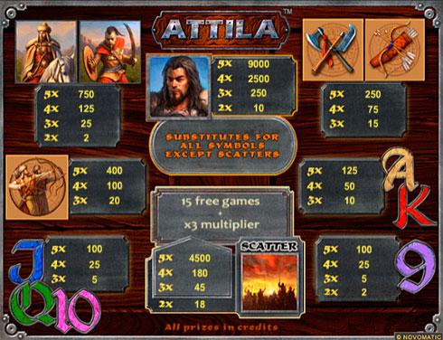Выплаты на игровом автомате Attila