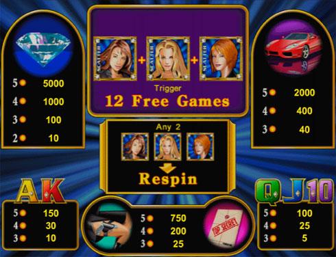Выплаты на игровом автомате Dimond Trio в казино Вулкан
