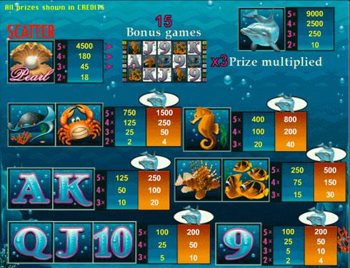 Выплаты на игровом автомате Dolphins Pearl